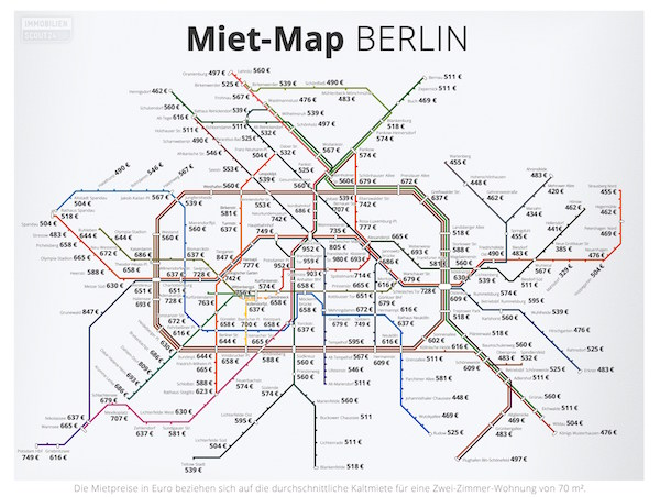 How to find a flat in Berlin